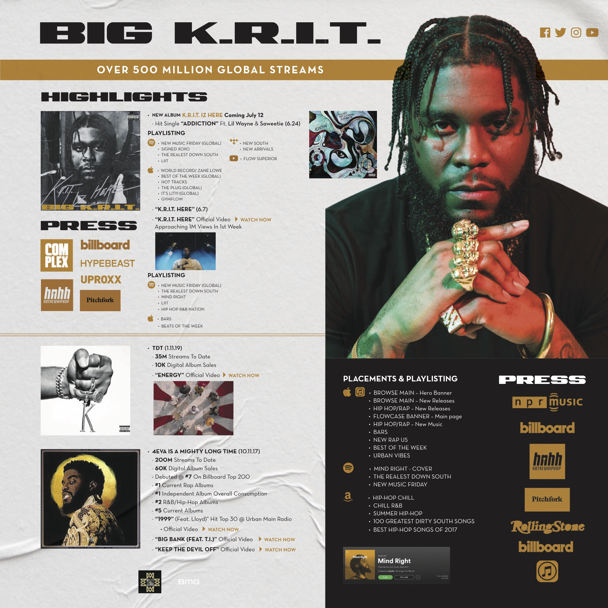 BIG K.R.I.T New Heat for Your Playlist_July 2019